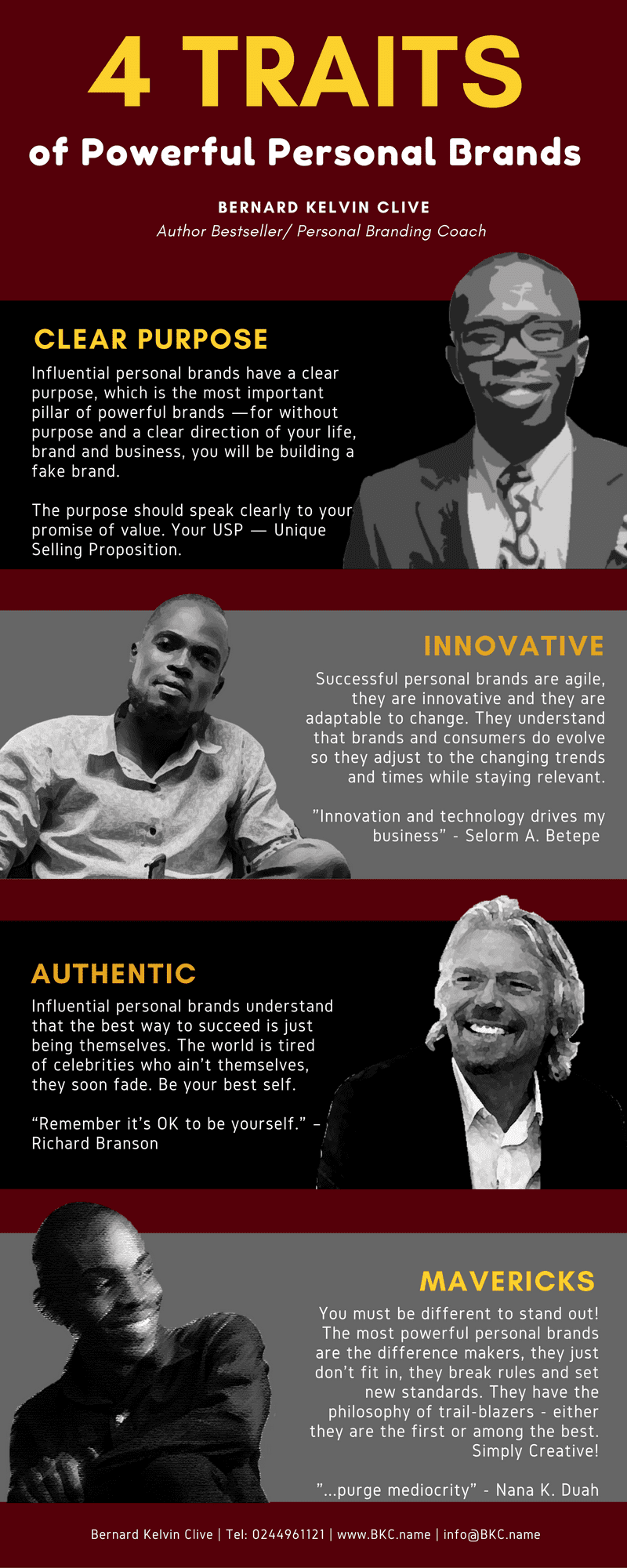 traits of powerful personal brands